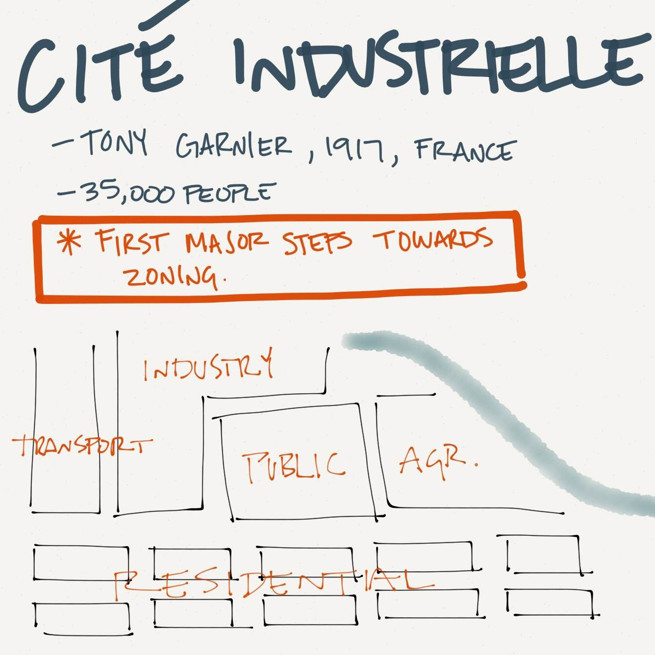 Cite industrielle l design llc for Architecture industrielle